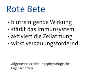 rote-bete